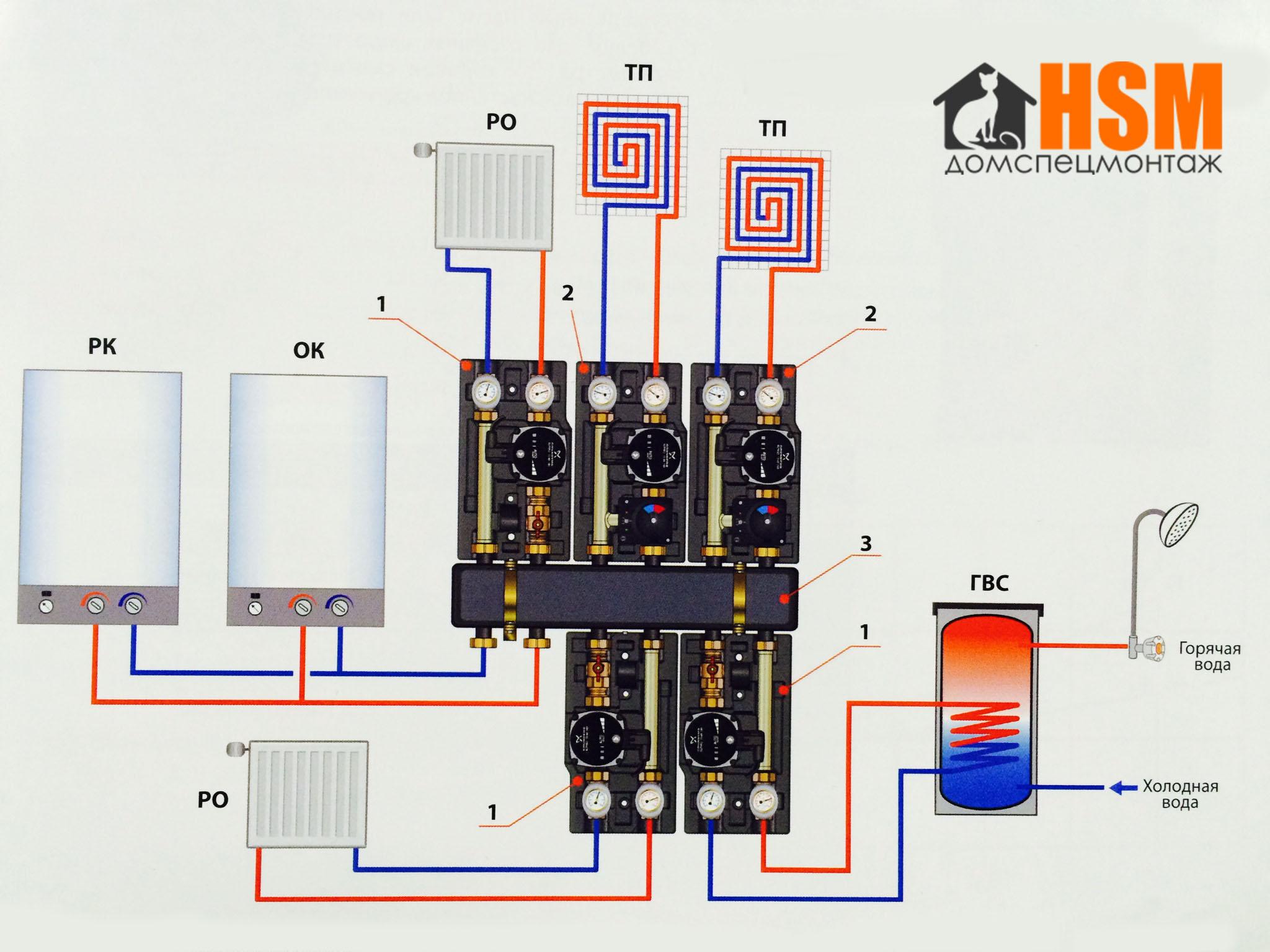 Схема монтажа отопления с присоединением в каскад нескольких котлов, отопление загородного дома