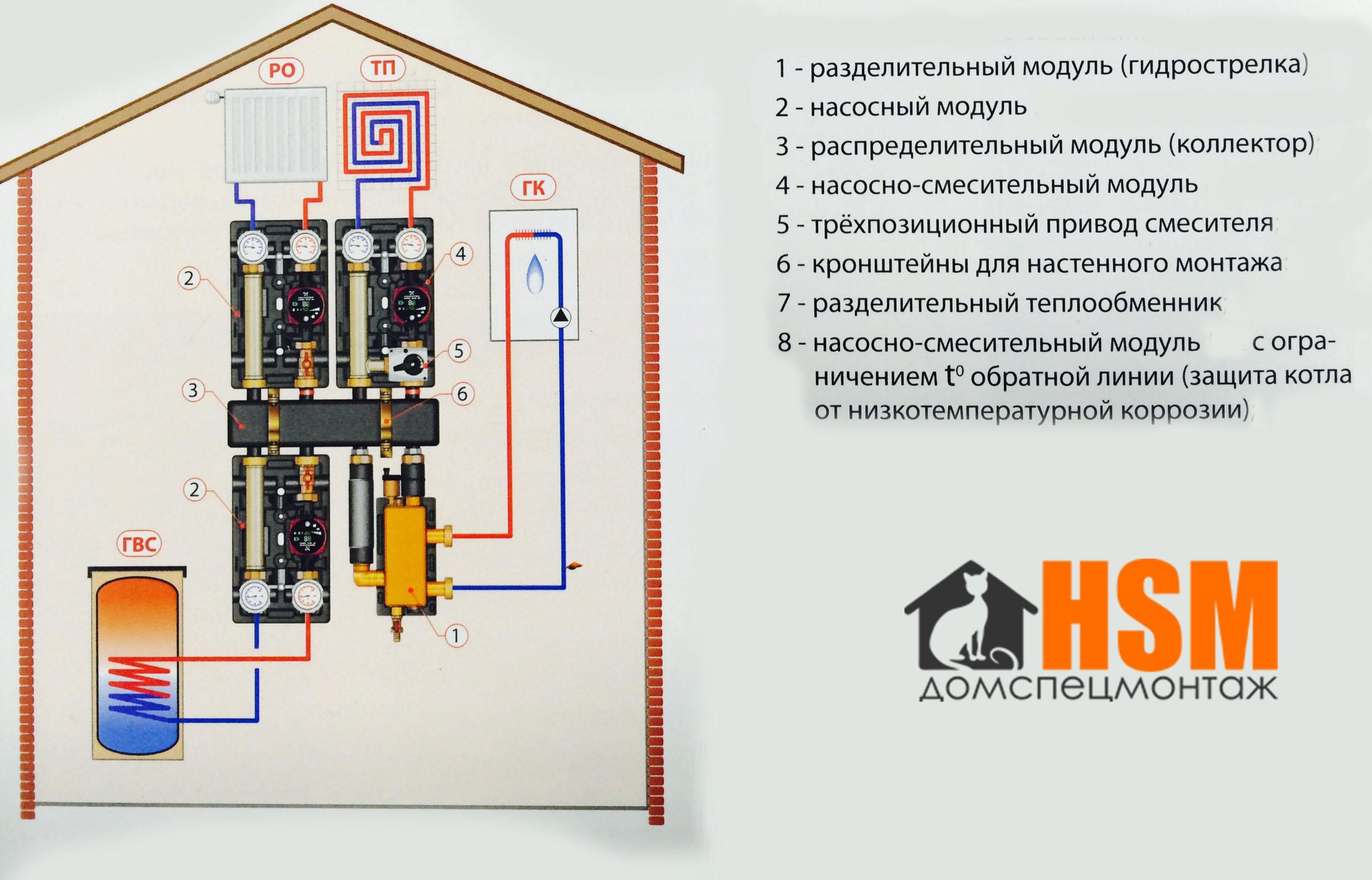 гидрострелка, схема монтажа отопления частного дома небольшого, схема отопления загородного небольшого дома, отопление маленького дома